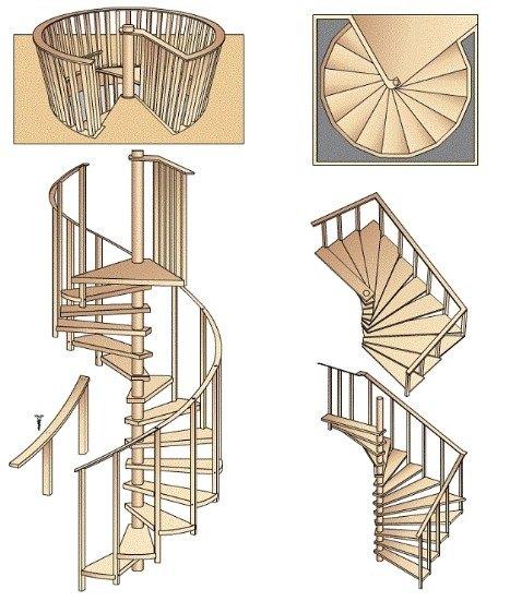 Гвинтові дерев'яні сходи